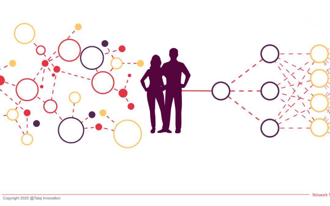 Jak zbadać siłę Twojego Networkingu?